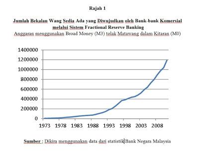 MoneySupplyGraph